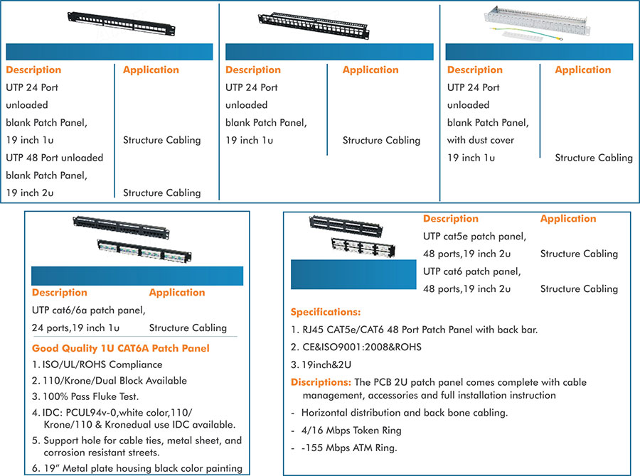Shriram TeleInfra - Patch Panel